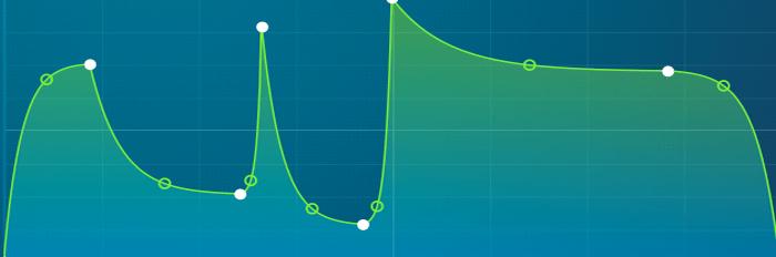 Serum LFO Curves